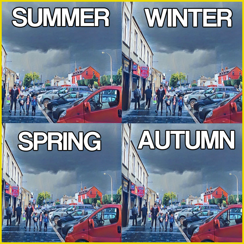 Irish Weather Four Seasons in One Day
